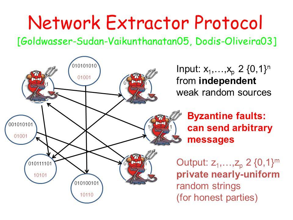 Network Extractor Protocol [Goldwasser-Sudan-Vaikunthanatan05, Dodis-Oliveira03]